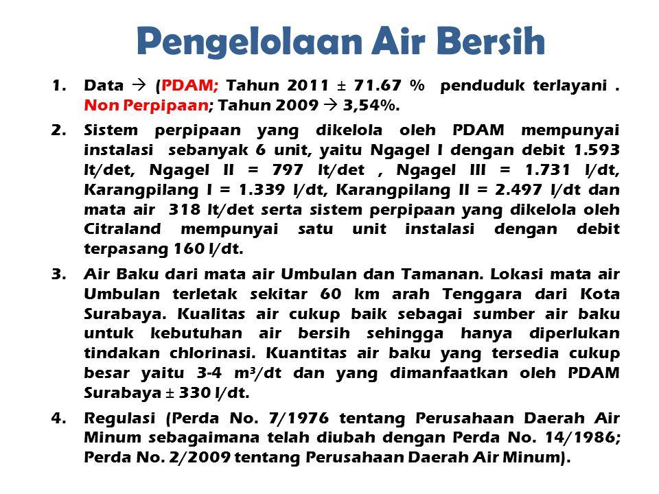 Pengelolaan Air Bersih 1.Data  (PDAM; Tahun 2011 ± 71.67 % penduduk terlayani. Non Perpipaan; Tahun 2009  3,54%. 2.Sistem perpipaan yang dikelola ol