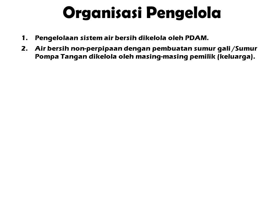 Organisasi Pengelola 1.Pengelolaan sistem air bersih dikelola oleh PDAM. 2.Air bersih non-perpipaan dengan pembuatan sumur gali /Sumur Pompa Tangan di