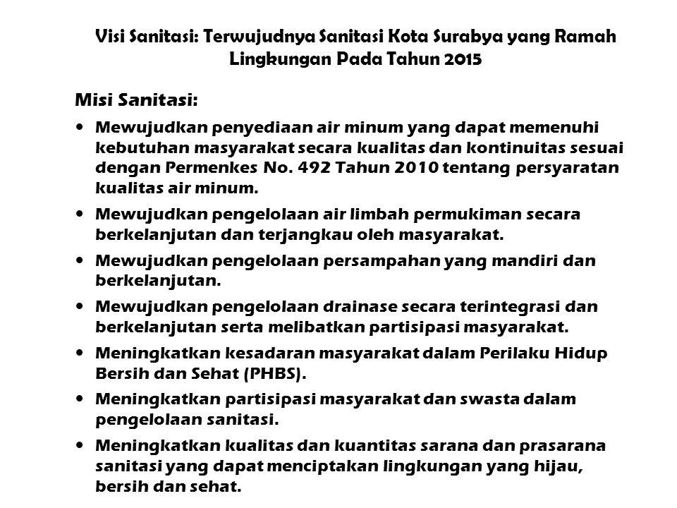 Pengelolaan Drainase 1.Data  Genangan yang terjadi di kota Surabaya pada tahun 2007 adalah seluas 3.481,48 ha, angka ini telah jauh berkurang dibandingkan pada tahun 1999 - 2000 yang mencapai 5.418,74 ha.