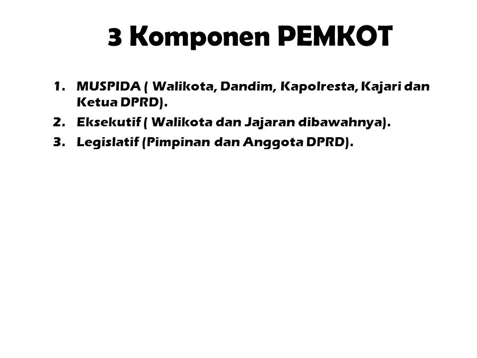3 Komponen PEMKOT 1.MUSPIDA ( Walikota, Dandim, Kapolresta, Kajari dan Ketua DPRD). 2.Eksekutif ( Walikota dan Jajaran dibawahnya). 3.Legislatif (Pimp