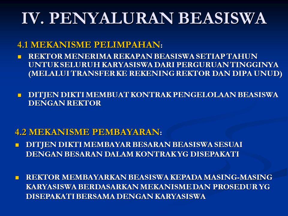 IV. PENYALURAN BEASISWA 4.1 MEKANISME PELIMPAHAN :  REKTOR MENERIMA REKAPAN BEASISWA SETIAP TAHUN UNTUK SELURUH KARYASISWA DARI PERGURUAN TINGGINYA (
