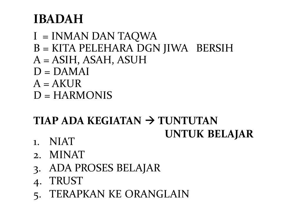 IBADAH I = INMAN DAN TAQWA B = KITA PELEHARA DGN JIWA BERSIH A = ASIH, ASAH, ASUH D = DAMAI A = AKUR D = HARMONIS TIAP ADA KEGIATAN  TUNTUTAN UNTUK BELAJAR 1.NIAT 2.MINAT 3.ADA PROSES BELAJAR 4.TRUST 5.TERAPKAN KE ORANGLAIN