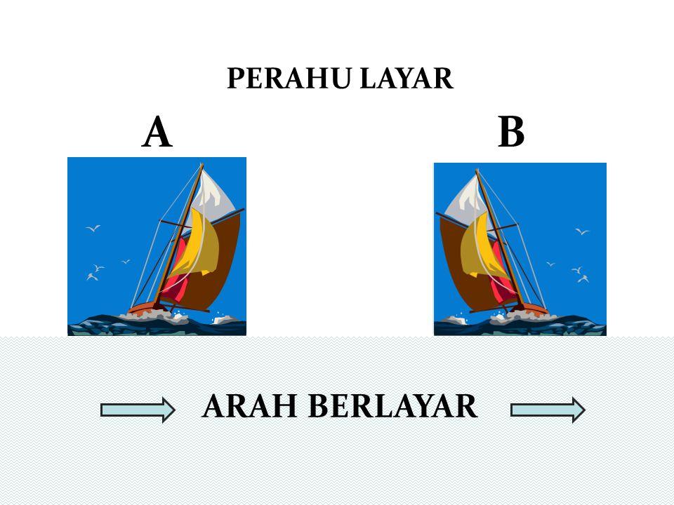 PERAHU LAYAR AB ARAH BERLAYAR