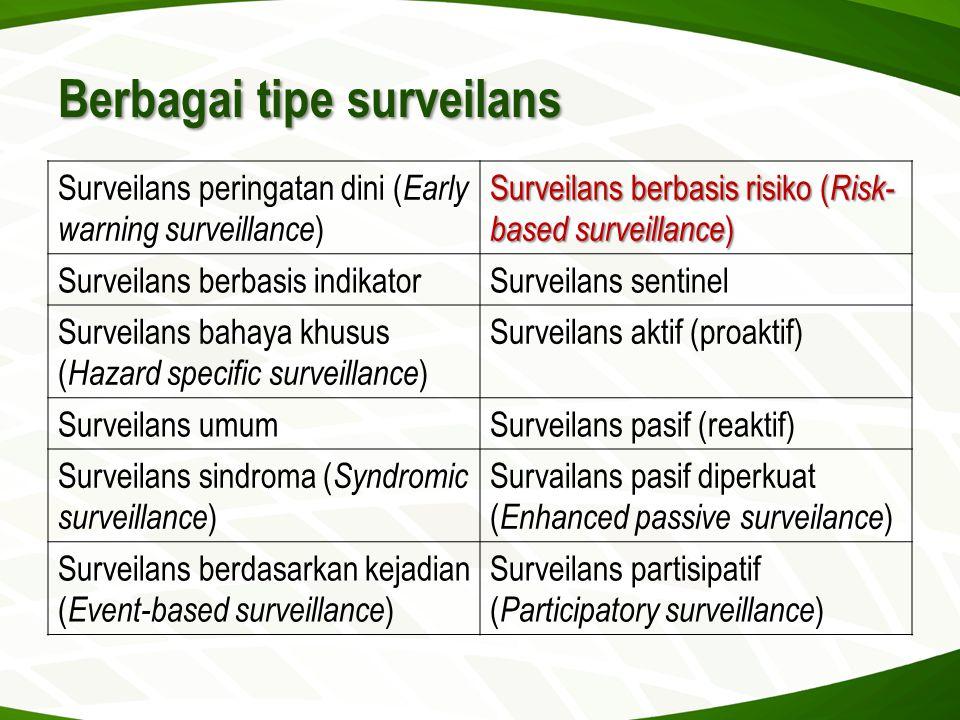 Berbagai tipe surveilans Surveilans peringatan dini ( Early warning surveillance ) Surveilans berbasis risiko ( Risk- based surveillance ) Surveilans