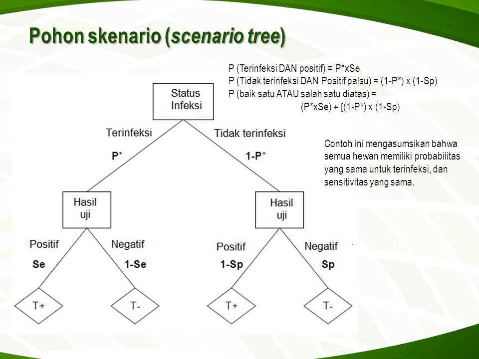 Pohon skenario ( scenario tree ) P (Terinfeksi DAN positif) = P*xSe P (Tidak terinfeksi DAN Positif palsu) = (1-P*) x (1-Sp) P (baik satu ATAU salah s