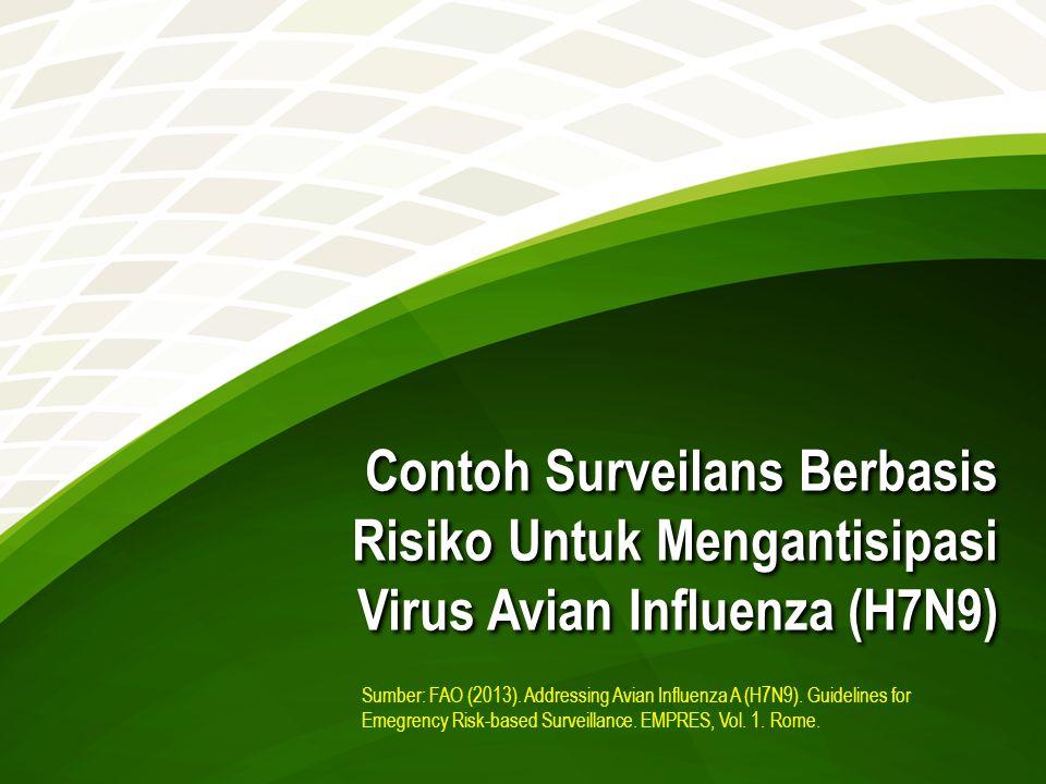 Contoh Surveilans Berbasis Risiko Untuk Mengantisipasi Virus Avian Influenza (H7N9) Sumber: FAO (2013). Addressing Avian Influenza A (H7N9). Guideline