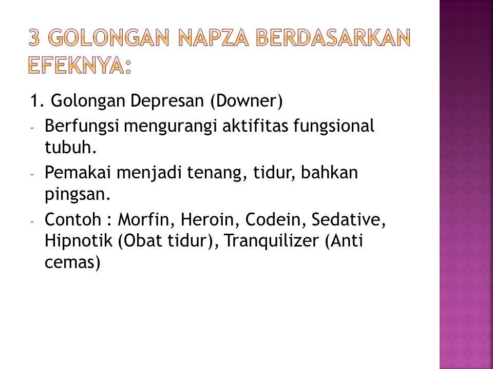  Digunakan secara luas di masyarakat  Rokok dan alkohol merupakan pintu masuk NAPZA di kalangan REMAJA.