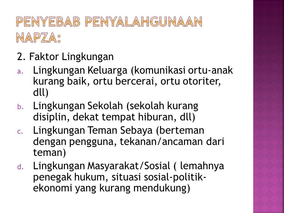 1. Faktor Individual: Ciri-ciri yang beresiko besar a.l. : Cenderung memberontak, gangguan jiwa lain (depresi, cemas), kurang PD, Mudah kecewa, agresi