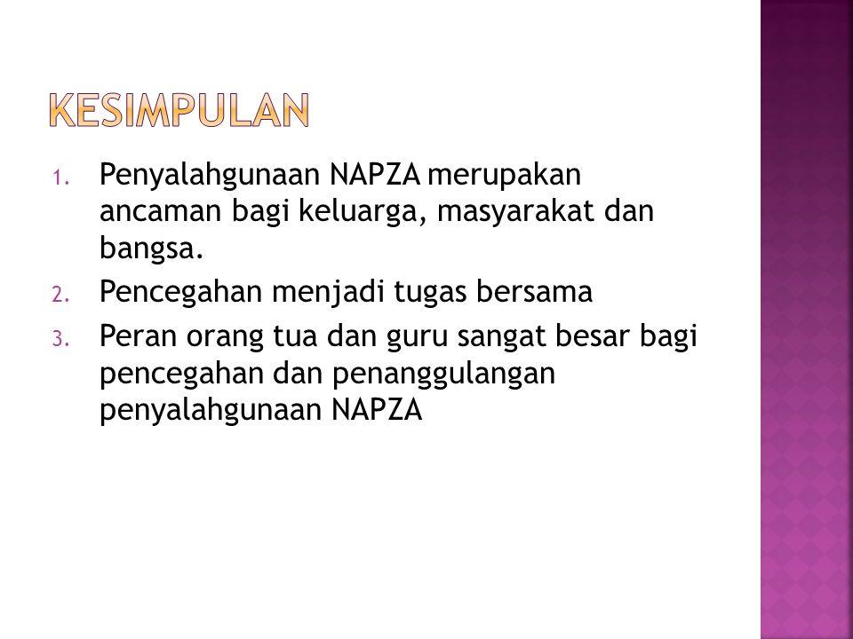  Di sekolah: 1. Upaya terhadap siswa 2. Upaya mencegah peredaran NAPZA di sekolah 3.