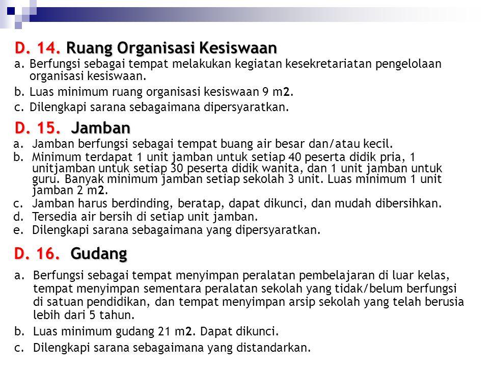 D. 14. Ruang Organisasi Kesiswaan a.Berfungsi sebagai tempat melakukan kegiatan kesekretariatan pengelolaan organisasi kesiswaan. b.Luas minimum ruang