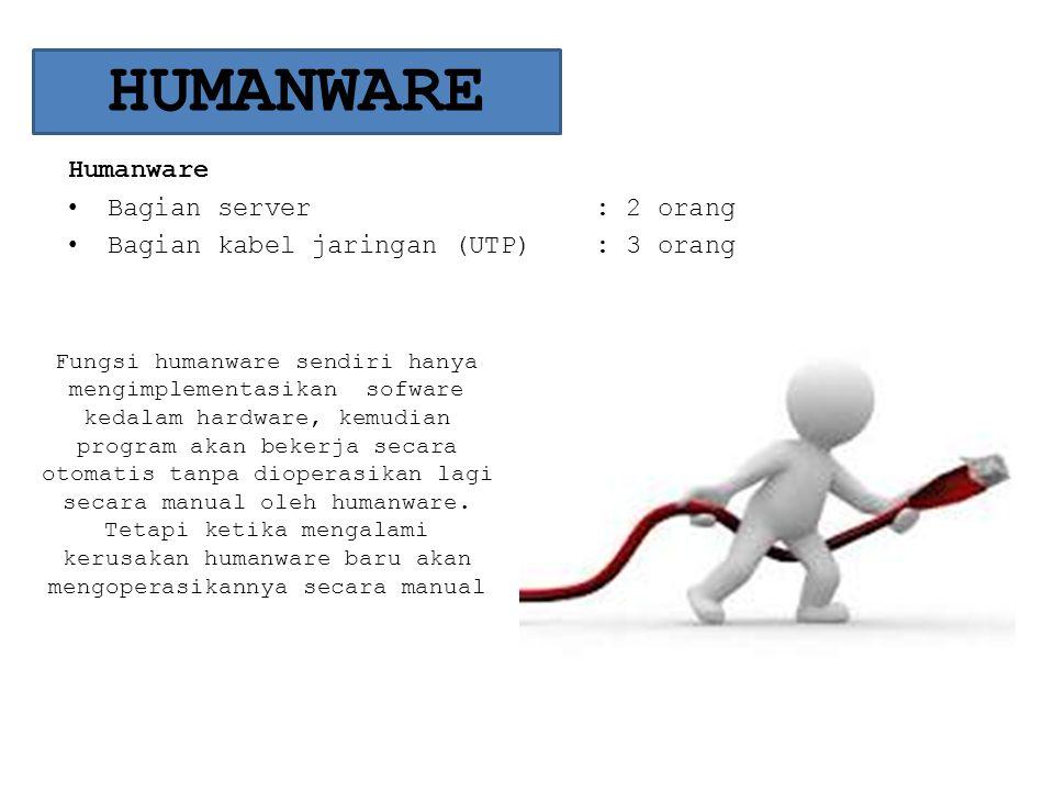 HUMANWARE Humanware • Bagian server: 2 orang • Bagian kabel jaringan (UTP): 3 orang Fungsi humanware sendiri hanya mengimplementasikan sofware kedalam