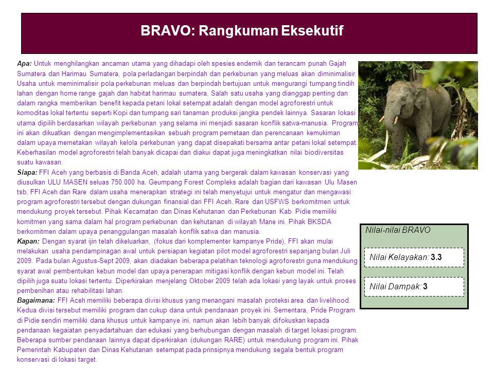 Nilai-nilai BRAVO BRAVO: Rangkuman Eksekutif Apa: Untuk menghilangkan ancaman utama yang dihadapi oleh spesies endemik dan terancam punah Gajah Sumate