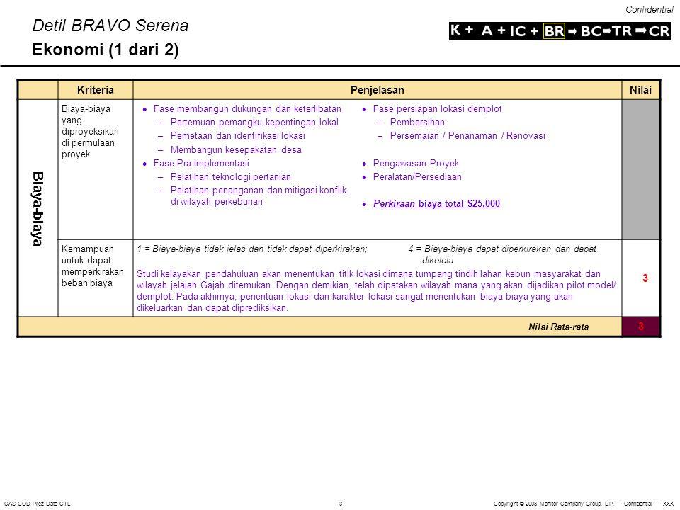 Confidential Copyright © 2008 Monitor Company Group, L.P. — Confidential — XXXCAS-COD-Prez-Date-CTL 3 Kriteria PenjelasanNilai Biaya-biaya Biaya-biaya
