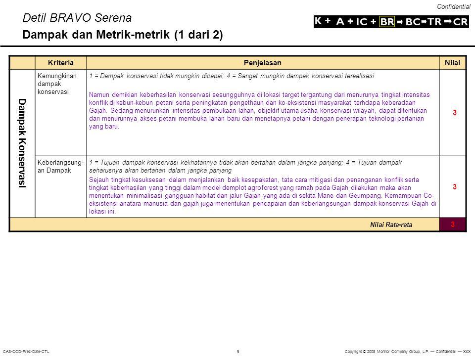 Confidential Copyright © 2008 Monitor Company Group, L.P. — Confidential — XXXCAS-COD-Prez-Date-CTL 9 Kriteria Penjelasan Nilai Dampak Konservasi Kemu