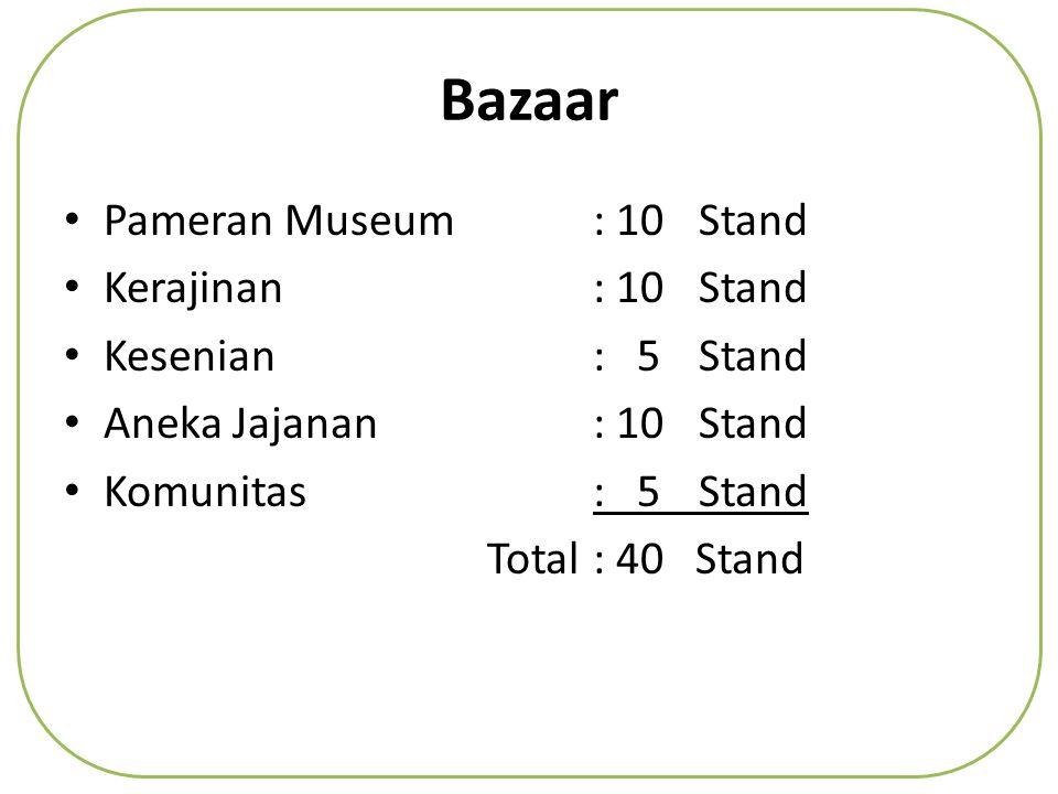 Bazaar • Pameran Museum: 10Stand • Kerajinan: 10 Stand • Kesenian: 5 Stand • Aneka Jajanan: 10Stand • Komunitas: 5Stand Total: 40 Stand