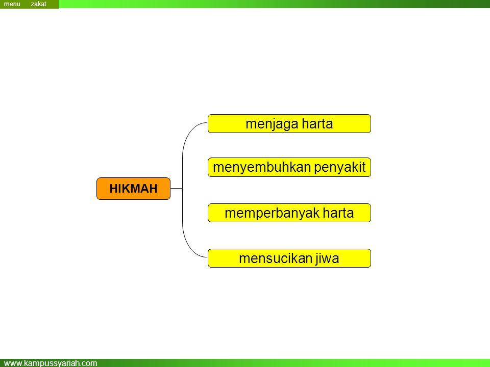 www.kampussyariah.com menjaga harta menyembuhkan penyakit memperbanyak harta mensucikan jiwa HIKMAH menu zakat
