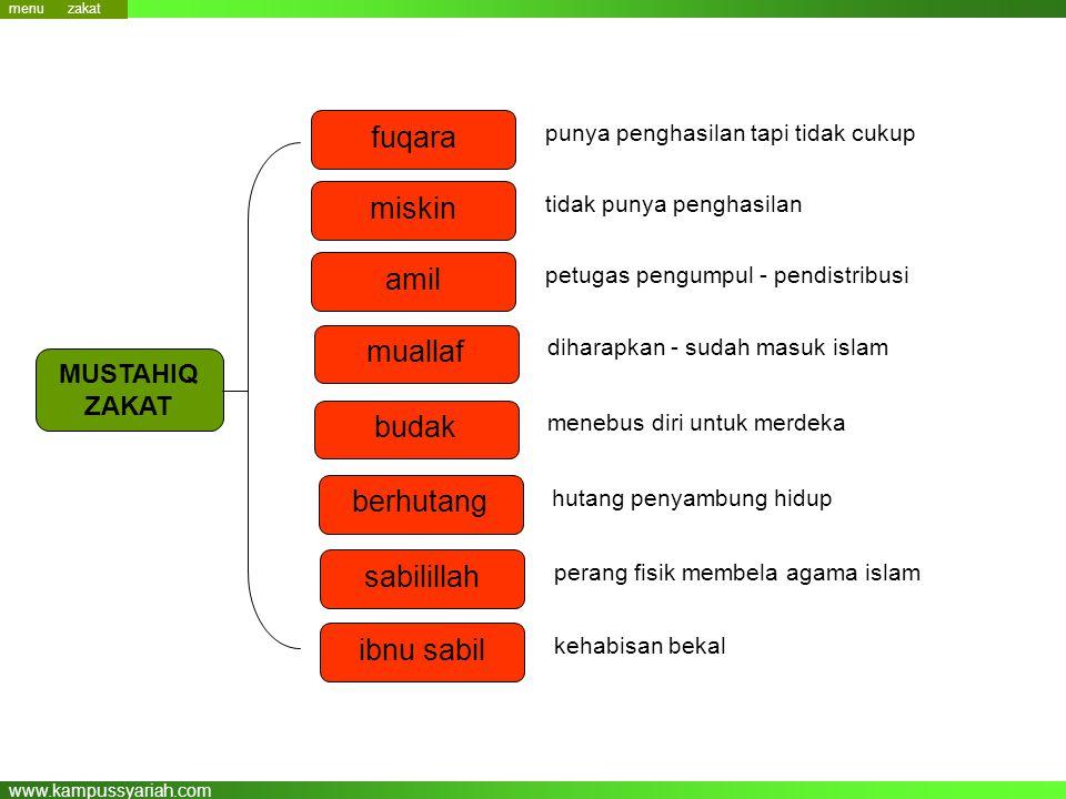 www.kampussyariah.com MUSTAHIQ ZAKAT menu zakat fuqara miskin amil ibnu sabil muallaf budak berhutang sabilillah punya penghasilan tapi tidak cukup ti