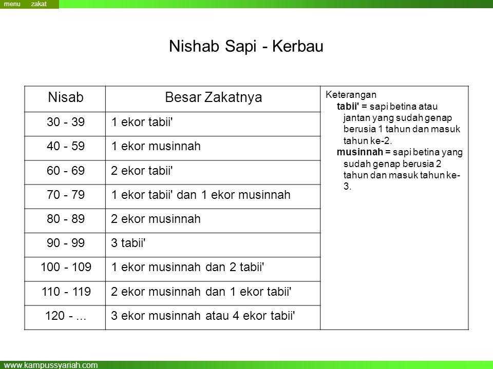 www.kampussyariah.com Nishab Sapi - Kerbau Keterangan tabii' = sapi betina atau jantan yang sudah genap berusia 1 tahun dan masuk tahun ke-2. musinnah