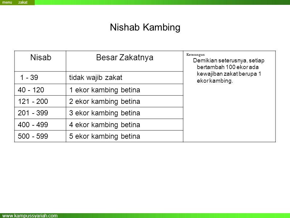 www.kampussyariah.com Nishab Kambing Keterangan Demikian seterusnya, setiap bertambah 100 ekor ada kewajiban zakat berupa 1 ekor kambing. Besar Zakatn