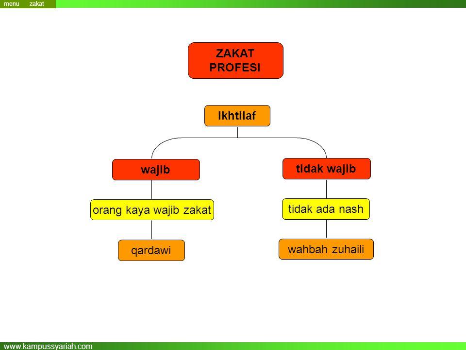 www.kampussyariah.com wajib tidak ada nash orang kaya wajib zakat tidak wajib qardawi wahbah zuhaili ikhtilaf ZAKAT PROFESI menu zakat