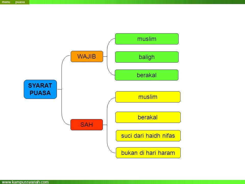 www.kampussyariah.com muslim baligh berakal WAJIB SAH muslim berakal suci dari haidh nifas bukan di hari haram menu puasa SYARAT PUASA