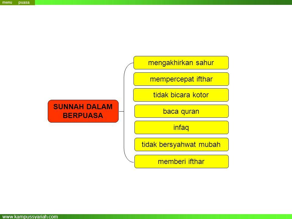 www.kampussyariah.com SUNNAH DALAM BERPUASA mengakhirkan sahur mempercepat ifthar baca quran infaq tidak bersyahwat mubah menu memberi ifthar tidak bi