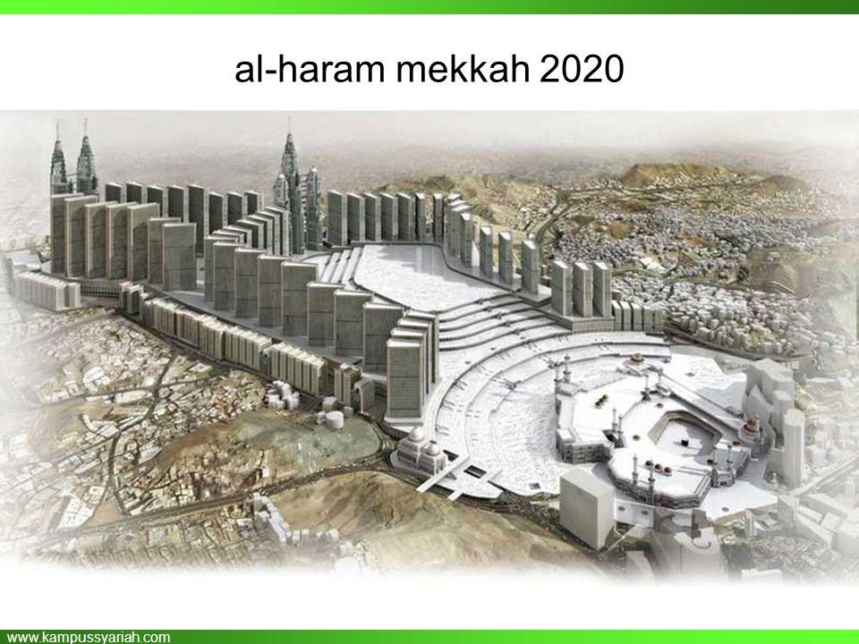 www.kampussyariah.com al-haram mekkah 2020