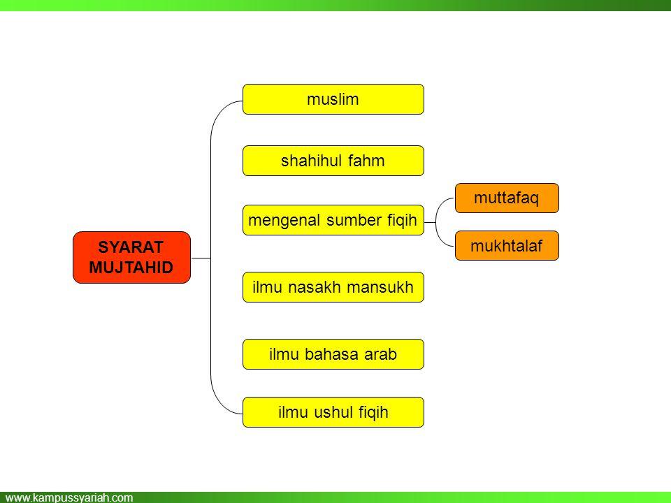 www.kampussyariah.com SYARAT MUJTAHID muslim shahihul fahm mengenal sumber fiqih ilmu nasakh mansukh ilmu bahasa arab ilmu ushul fiqih muttafaq mukhta
