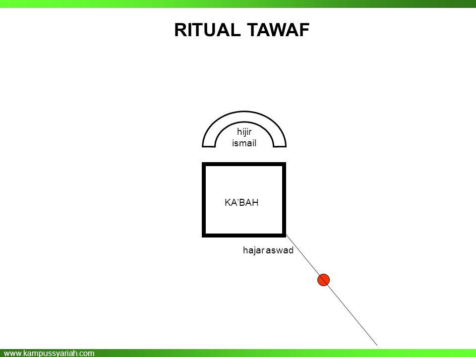 www.kampussyariah.com hajar aswad KA'BAH hijir ismail RITUAL TAWAF