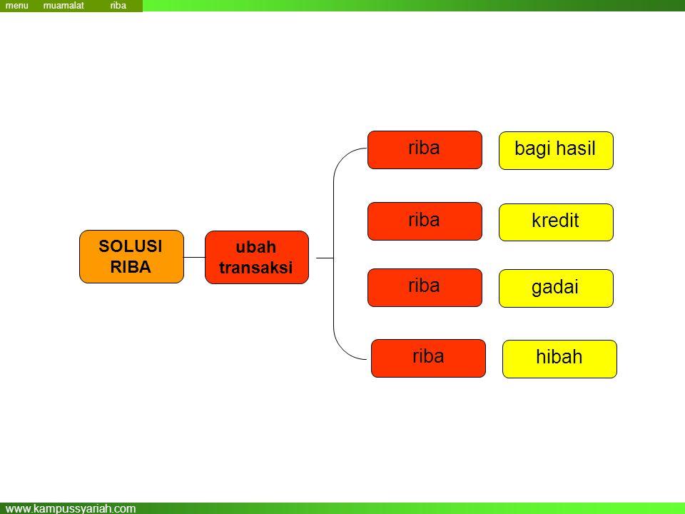 www.kampussyariah.com riba SOLUSI RIBA riba ubah transaksi bagi hasil gadai kredit hibah menu muamalat riba