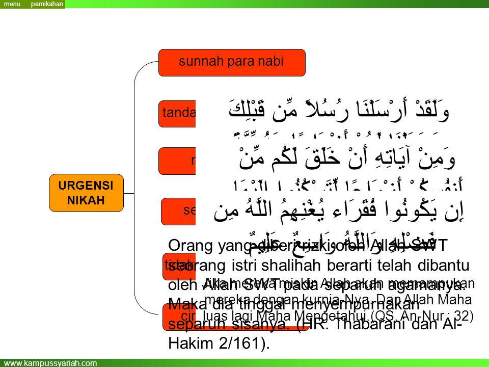 www.kampussyariah.com sunnah para nabi menjadi kaya tanda kekuasaan Allah setengah agama tidak ada pembujangan URGENSI NIKAH ciri makhluk hidup pernik