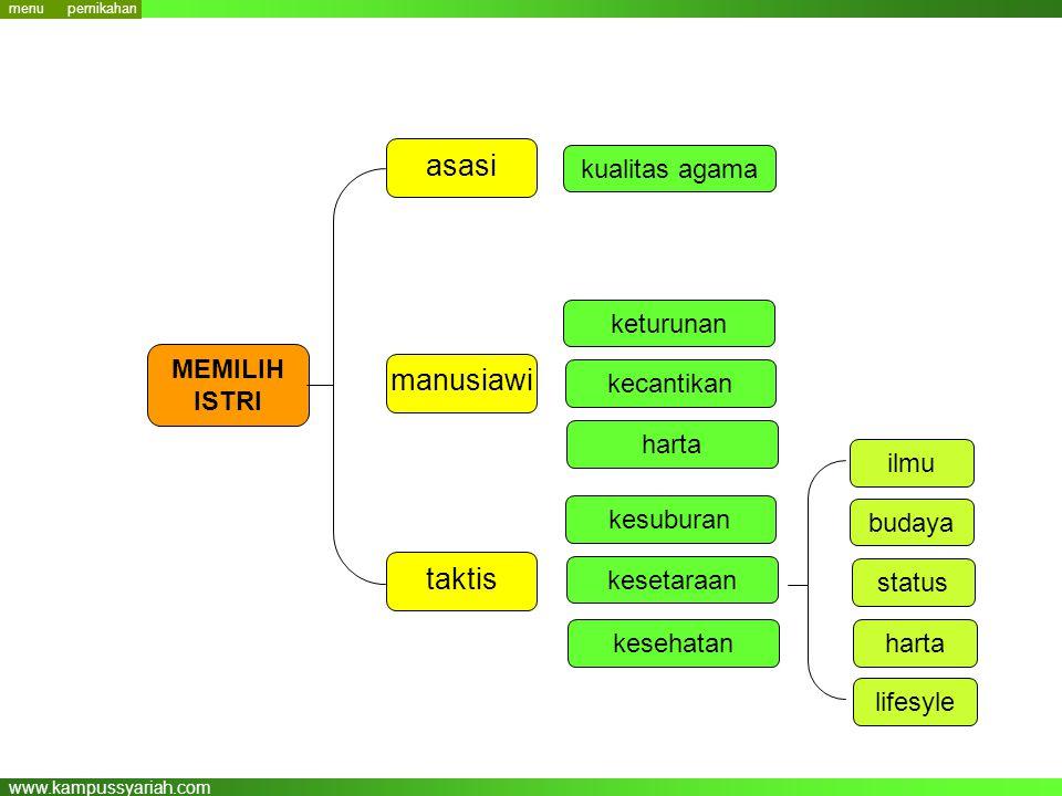 www.kampussyariah.com asasi manusiawi MEMILIH ISTRI kualitas agama keturunan kecantikan harta taktis kesuburan kesetaraan kesehatan ilmu budaya status