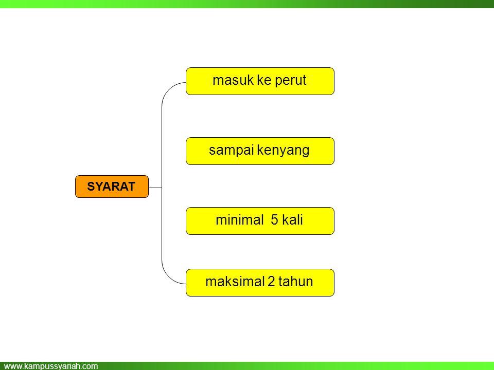 www.kampussyariah.com masuk ke perut minimal 5 kali sampai kenyang maksimal 2 tahun SYARAT