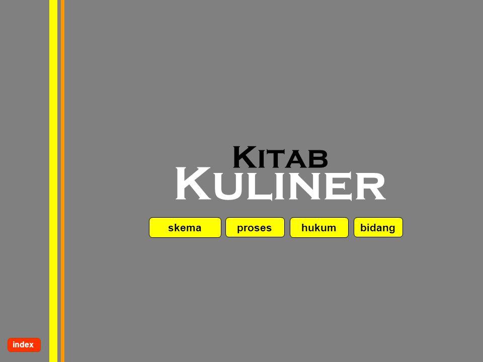 www.kampussyariah.com Kitab Kuliner skema proses hukum bidang index