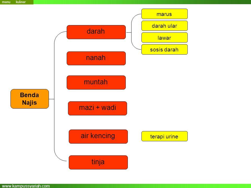 www.kampussyariah.com darah muntah nanah mazi + wadi air kencing Benda Najis tinja kuliner menu marus darah ular lawar sosis darah terapi urine