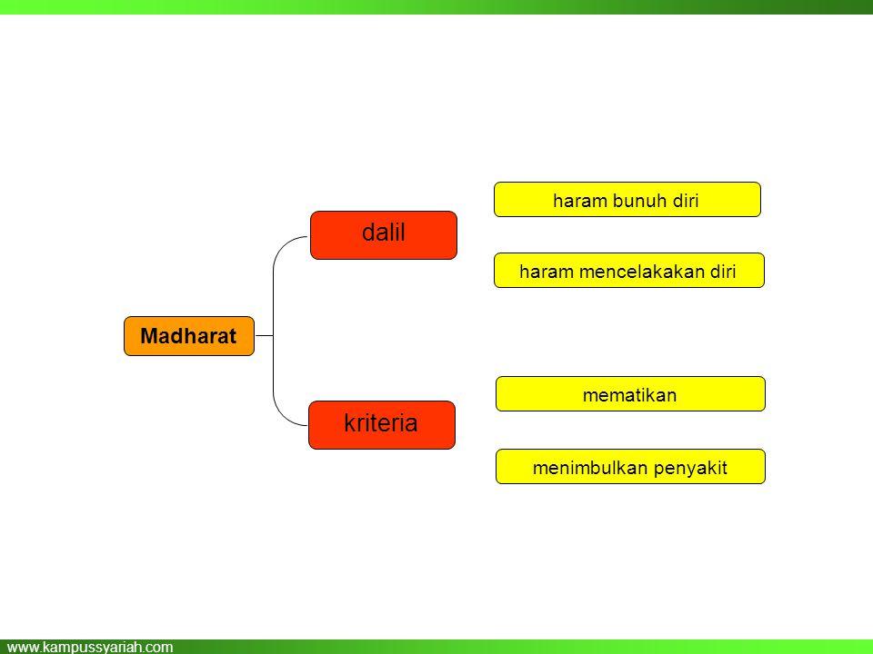 www.kampussyariah.com kriteria dalil Madharat haram bunuh diri mematikan haram mencelakakan diri menimbulkan penyakit