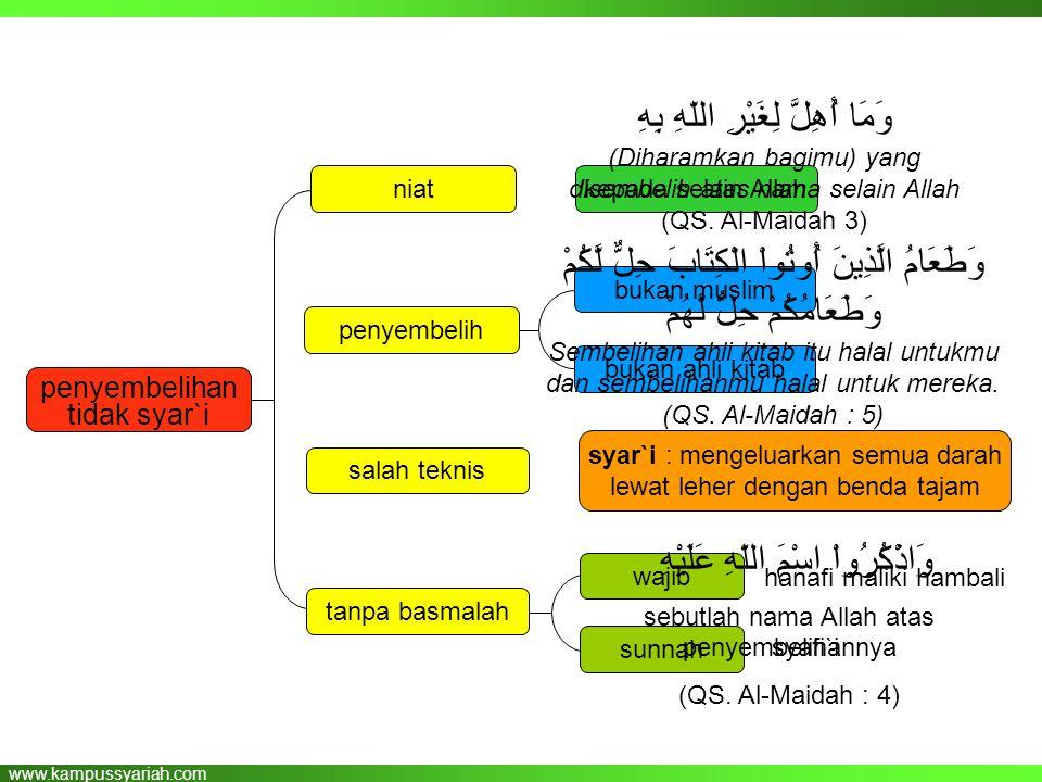 www.kampussyariah.com penyembelihan tidak syar`i salah teknis niat bukan ahli kitab bukan muslim tanpa basmalah penyembelih syar`i : mengeluarkan semu