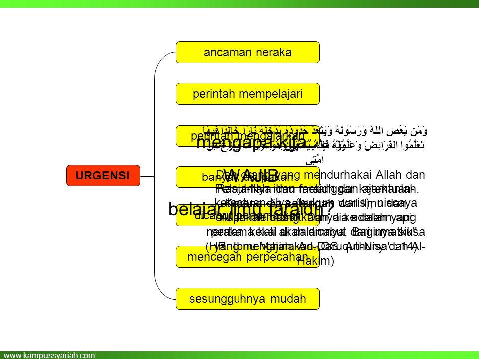 www.kampussyariah.com ancaman neraka perintah mempelajari dicabut pertama kali banyak dilupakan perintah mengajarkan URGENSI mencegah perpecahan sesun