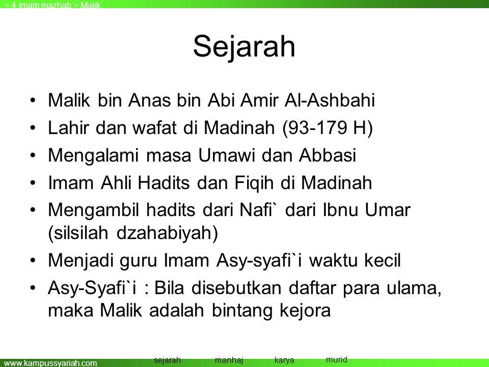 www.kampussyariah.com Sejarah •Malik bin Anas bin Abi Amir Al-Ashbahi •Lahir dan wafat di Madinah (93-179 H) •Mengalami masa Umawi dan Abbasi •Imam Ah