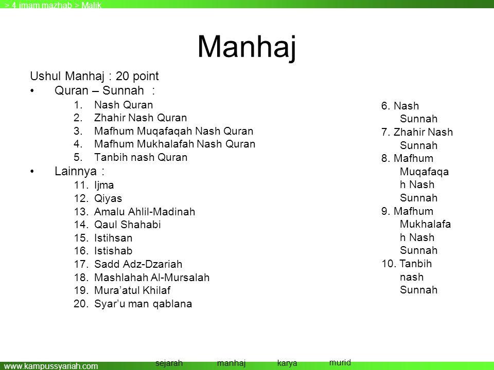 www.kampussyariah.com Manhaj Ushul Manhaj : 20 point •Quran – Sunnah : 1.Nash Quran 2.Zhahir Nash Quran 3.Mafhum Muqafaqah Nash Quran 4.Mafhum Mukhala