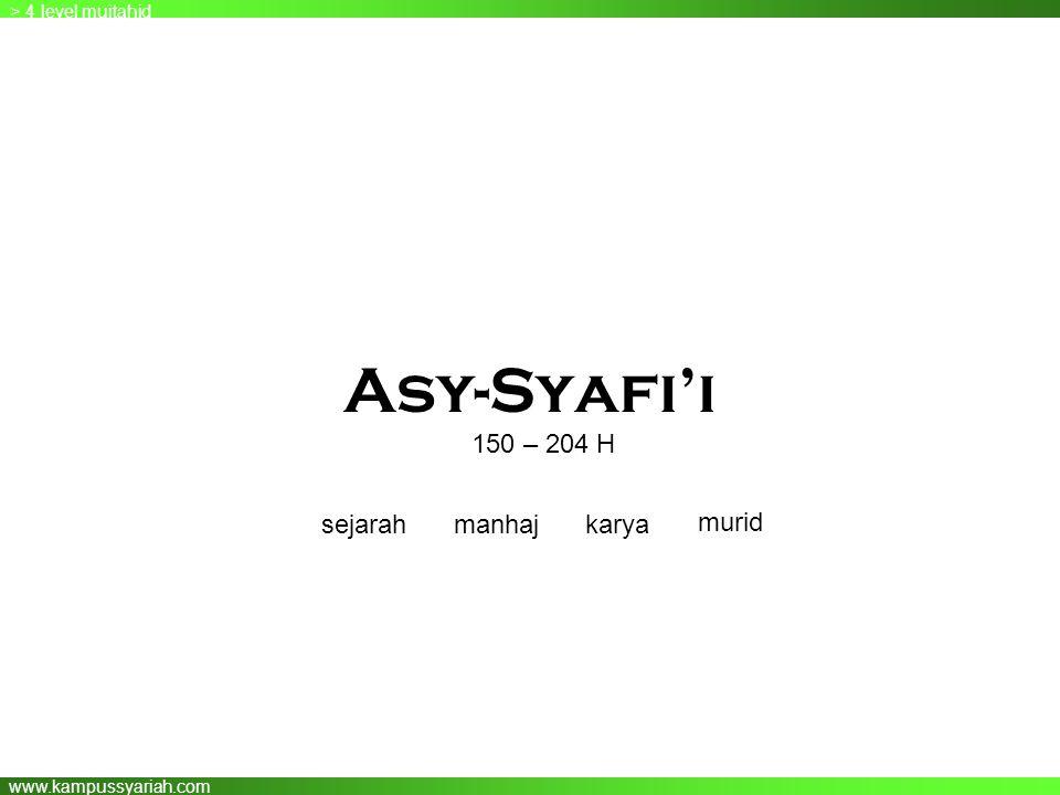 www.kampussyariah.com Asy-Syafi'i > 4 level mujtahid 150 – 204 H sejarahmanhajkarya murid