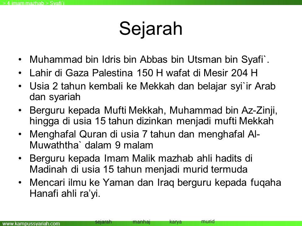 www.kampussyariah.com Sejarah •Muhammad bin Idris bin Abbas bin Utsman bin Syafi`. •Lahir di Gaza Palestina 150 H wafat di Mesir 204 H •Usia 2 tahun k