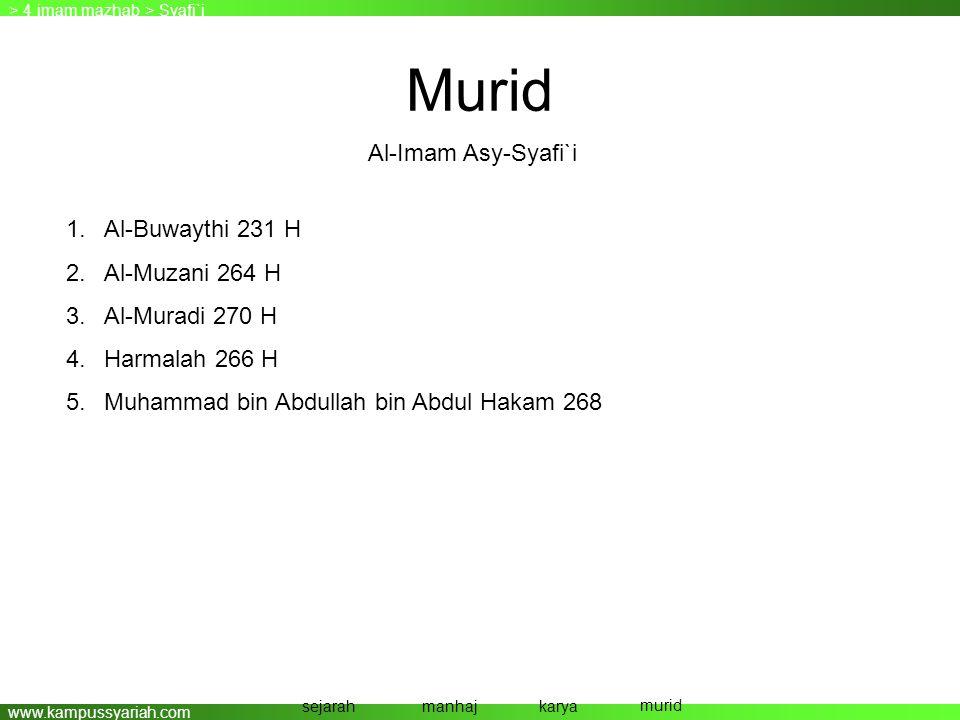 www.kampussyariah.com Murid > 4 imam mazhab > Syafi`i sejarahmanhajkarya murid Al-Imam Asy-Syafi`i 1.Al-Buwaythi 231 H 2.Al-Muzani 264 H 3.Al-Muradi 2