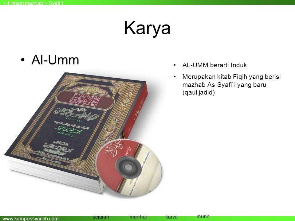 www.kampussyariah.com Karya > 4 imam mazhab > Syafi`i sejarahmanhajkarya murid •Al-Umm •AL-UMM berarti Induk •Merupakan kitab Fiqih yang berisi mazhab