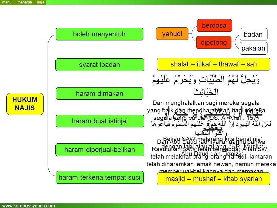www.kampussyariah.com yahudi HUKUM NAJIS shalat – itikaf – thawaf – sa'i menu najis thaharah berdosa dipotong badan pakaian نَهَانَا أَنْ يَسْتَنْجِيَ