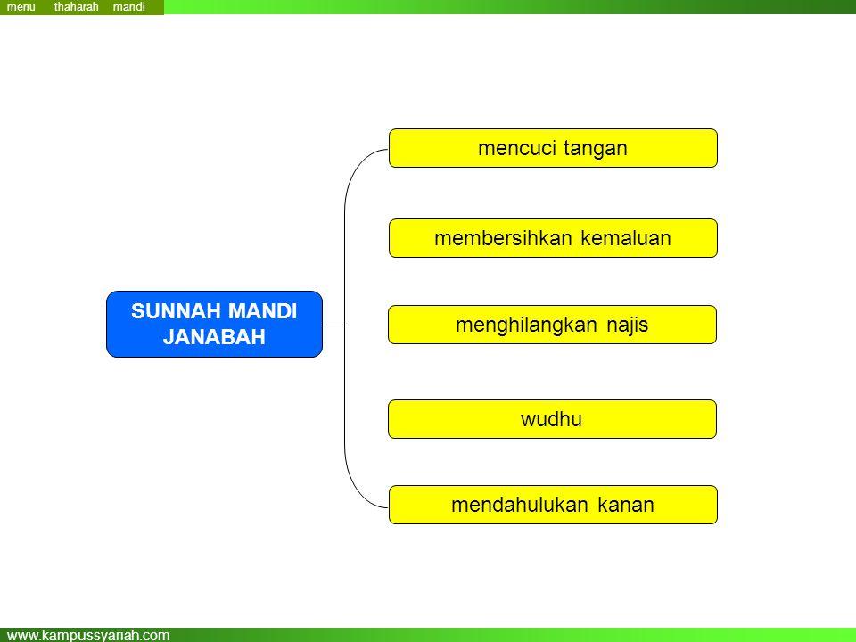 www.kampussyariah.com mencuci tangan membersihkan kemaluan menghilangkan najis wudhu mendahulukan kanan SUNNAH MANDI JANABAH menu mandi thaharah