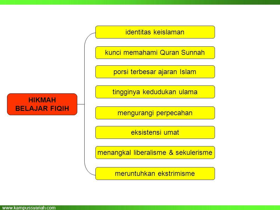 www.kampussyariah.com identitas keislaman kunci memahami Quran Sunnah porsi terbesar ajaran Islam tingginya kedudukan ulama mengurangi perpecahan HIKM