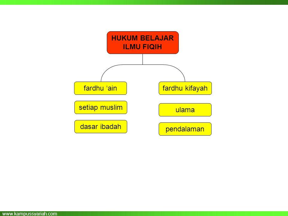 www.kampussyariah.com fardhu 'ain HUKUM BELAJAR ILMU FIQIH fardhu kifayah dasar ibadah setiap muslim pendalaman ulama