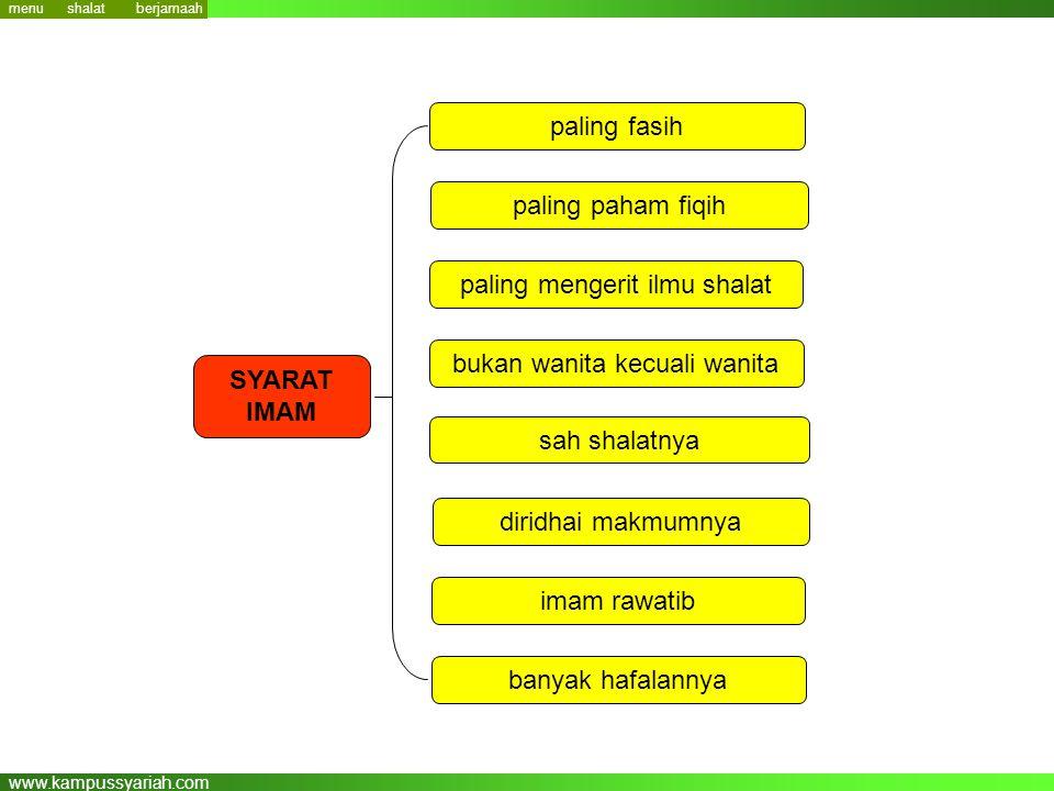 www.kampussyariah.com menu SYARAT IMAM paling fasih paling paham fiqih paling mengerit ilmu shalat bukan wanita kecuali wanita sah shalatnya diridhai
