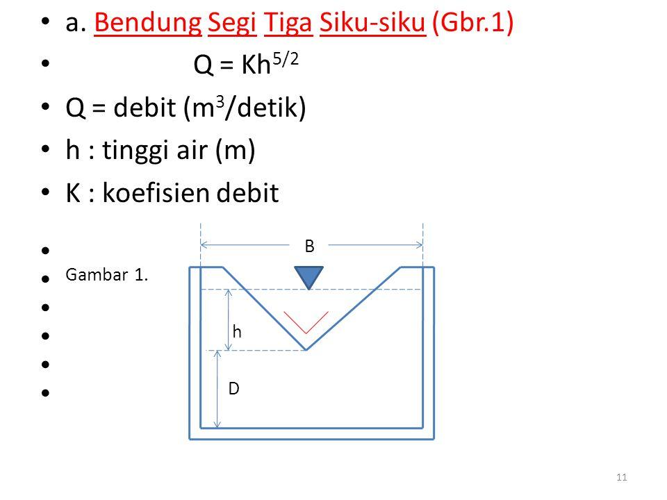 • a. Bendung Segi Tiga Siku-siku (Gbr.1) • Q = Kh 5/2 • Q = debit (m 3 /detik) • h : tinggi air (m) • K : koefisien debit • B • Gambar 1. • • h • • D